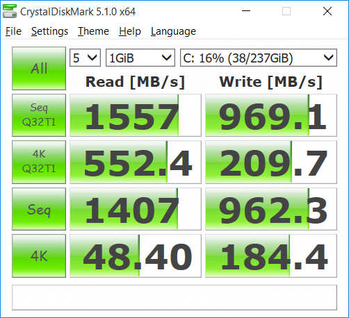 Capped NVMe Performance